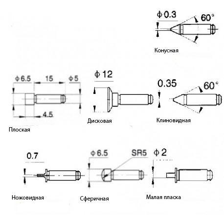 Микрометр универсальный аналоговый МКУ-125 - схема