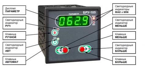 Схема элементов управления блока БРУ-105