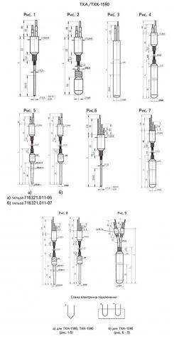 Схема габаритов преобразователей ТХА-1590, ТХК-1590, ТХА-1690, ТХА-1690