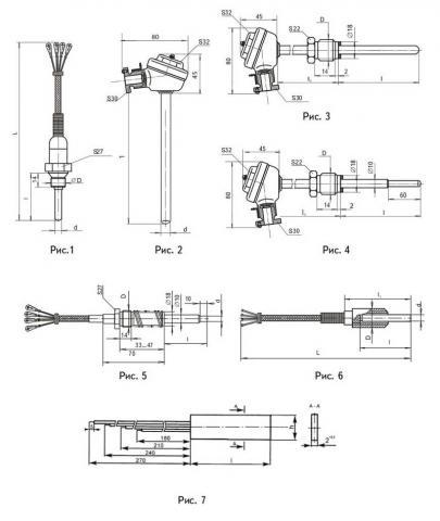 Схема габаритов преобразователей ТСМ-0890