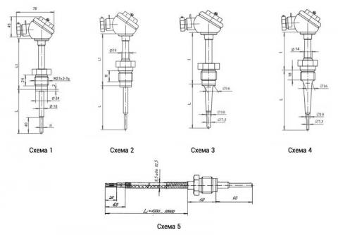 Схема габаритов преобразователей ТСП-8040Р