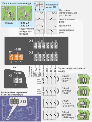 Исполнение МТЛ-32 на напряжение 24 В переменного тока