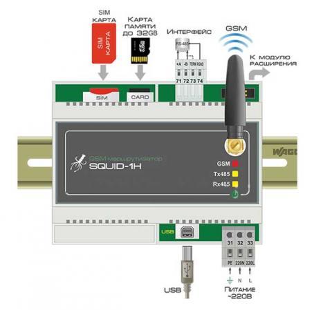 Схема подключения маршрутизатора SQUID-1Н