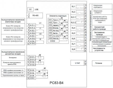 Рис.1. Схема подключения устройство РС83-В4