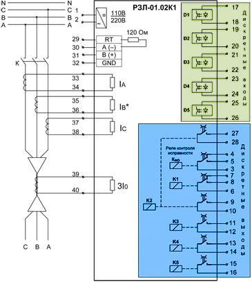 Рис.1. Схема подключения внешних цепей к устройству РЗЛ-01.02К1