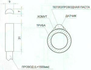 Рис.1.Присоединительные размеры STw-02