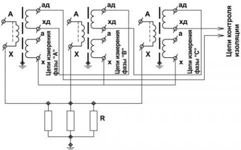 Рис.2. Принципиальная схема трансформатора напряжения 3xЗНИОЛ