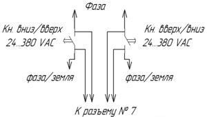 Рис.2. Схема подключения устройства к станку