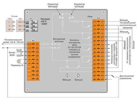 Схема подкючения блока управления БРУ-105