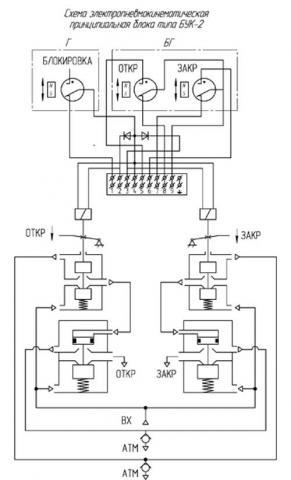 Схема электрическая принципиальная блока управления БУК-2