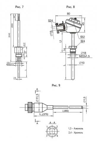 Схема габаритов преобразователей ТХА-1090, ТХК-1090