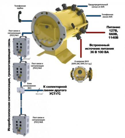 Cхема подключения устройства УСТ-ГС