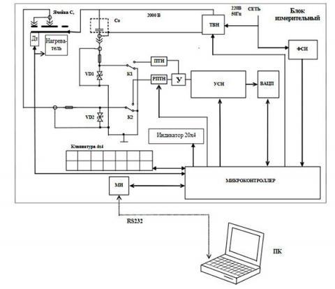 Принципиальная схема Тангенс-3М