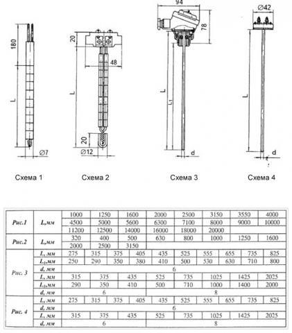 Схема габаритов преобразователей ТХА-0188, ТХК-0188