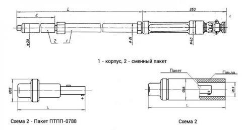 Схема габаритов преобразователя ТПП-0788