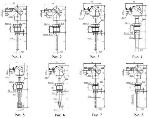Схема габаритов преобразователей ТХА-1172Р, ТХК-1172Р