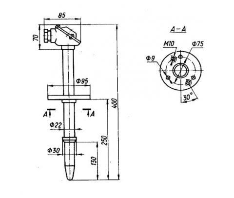 Схема габаритов преобразователя ТХК-2888