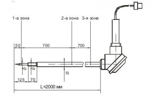 Схема габаритов термометра ТО-Ц022-3